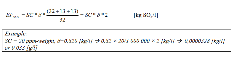SO2 equation